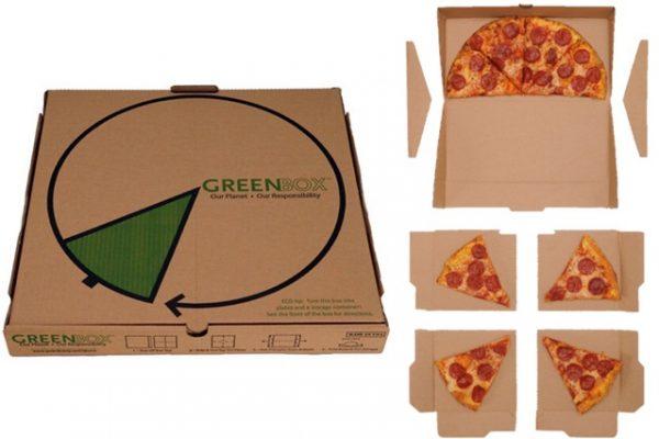 جعبه تجدید پذیر یا جعبه سبز