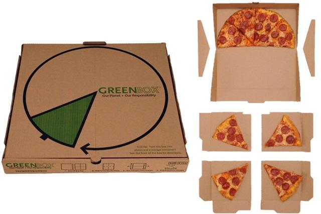 جعبه سبز یا جعبه تجدید پذیر