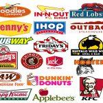 برندسازی و تبلیغات رستوران