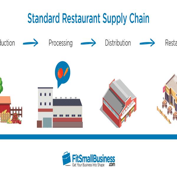 مراحل تولید مواد غذایی